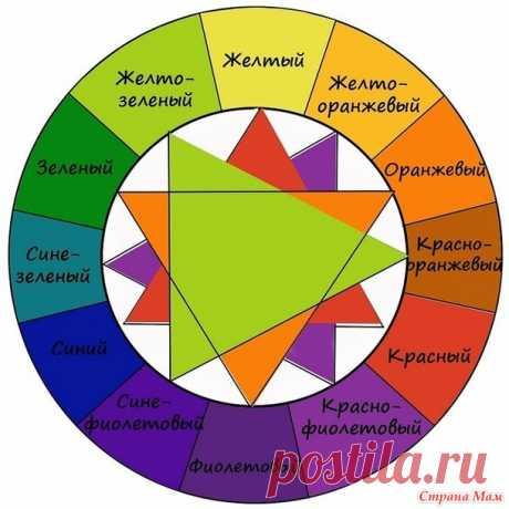 . Как сочетать цвета в одежде. Какие цвета сочетаются. Цветовой круг - Вязание - Страна Мам