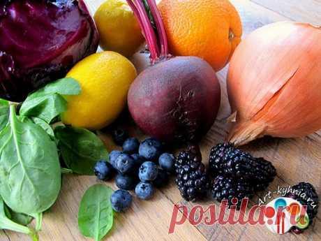 Натуральные пищевые красители