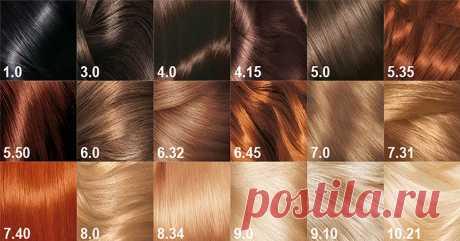 Вот что означают цифры на упаковке! Научилась красить волосы правильно, наконец-то… Недавно я встретила одну хорошую знакомую и просто поразилась. Какой у нее насыщенный и великолепный цвет во