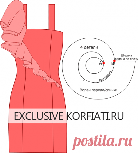 Выкройки платьев с рукавами-воланами от Анастасии Корфиати