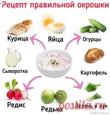 Шпаргалка кулинара