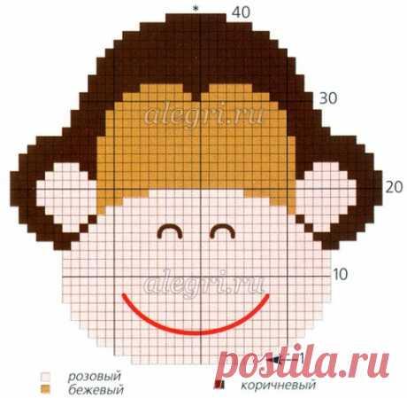 Прихватка -обезьянка / Вязание крючком / Вязаные крючком аксессуары