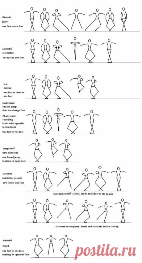 How to Ballet Dance: Step by Step Tutorial   MegaPics