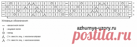 Ажур связанный спицами из мохера - схема №22   Ажурные Узоры