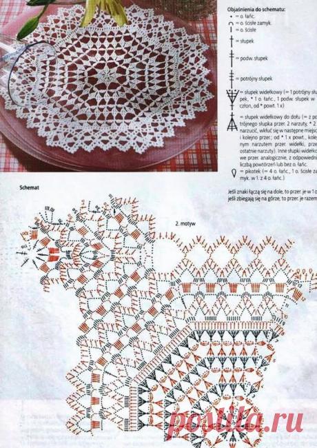 Вяжем простые и красивые салфетки крючком | Вяжем, вышиваем, шьем | Яндекс Дзен
