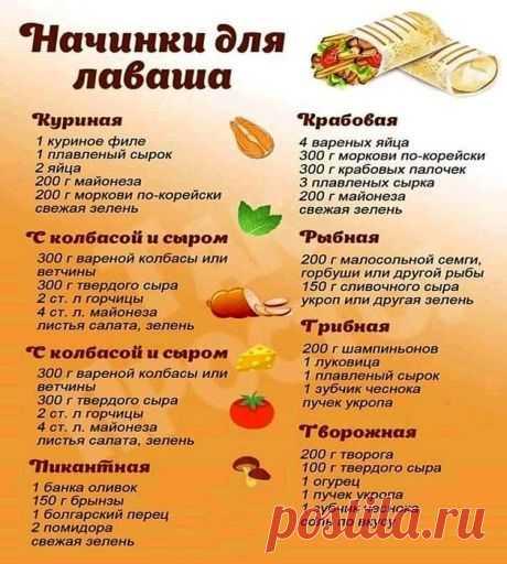Кулинария>Начинки для лаваша