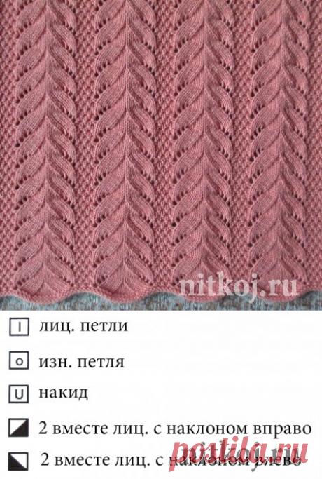 Красивый узор спицами от Светланы Сафоновой » Ниткой - вязаные вещи для вашего дома, вязание крючком, вязание спицами, схемы вязания
