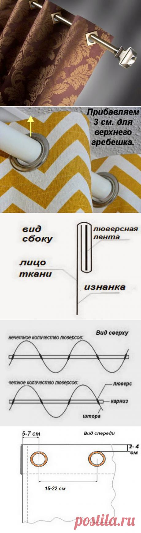 Шторы, пошив своими руками.: Расчет ткани для пошива штор на люверсах.