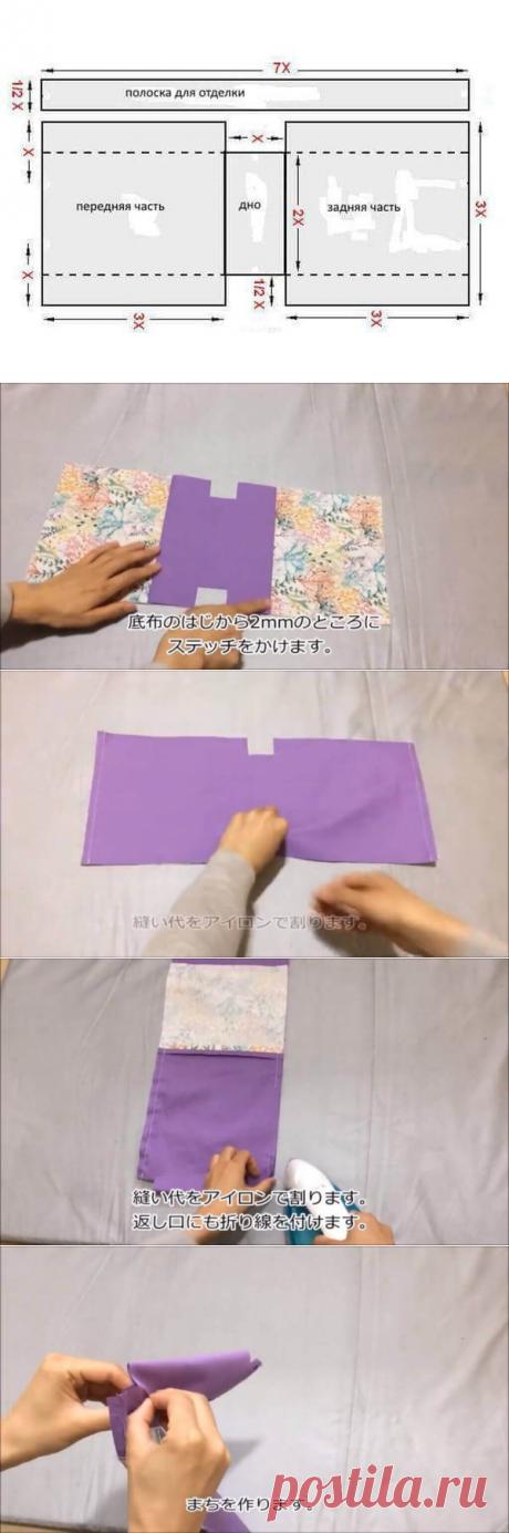 Как сшить рюкзак из старых джинсов своими руками (выкройки) | В темпі життя