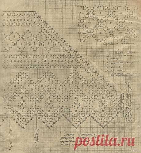 Схема вязания кружевной каймы и середины платка 2 лист из 2х