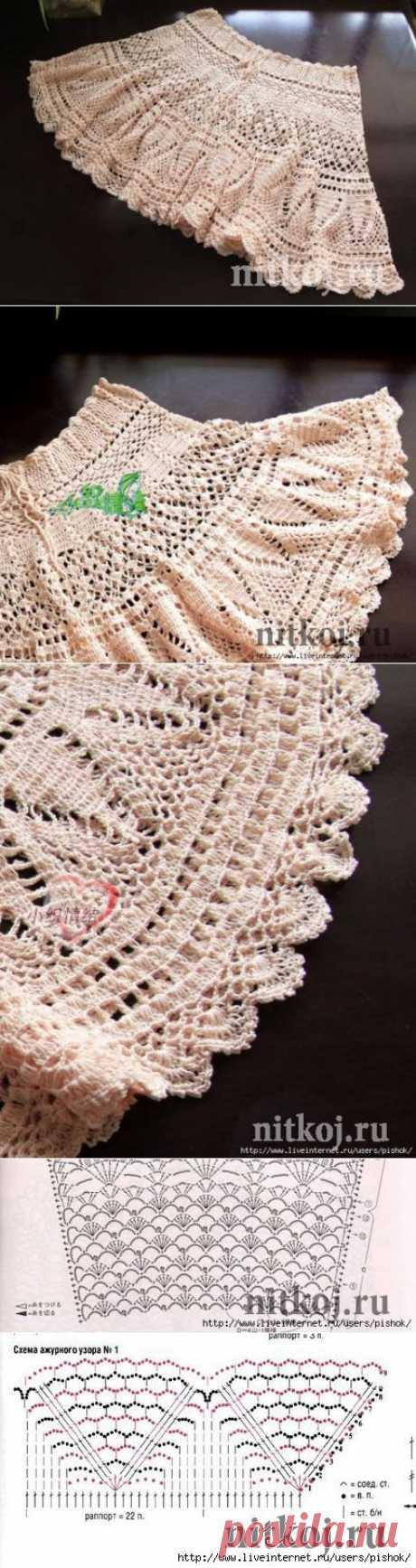 Ажурная юбка крючком » Ниткой - вязаные вещи для вашего дома, вязание крючком, вязание спицами, схемы вязания