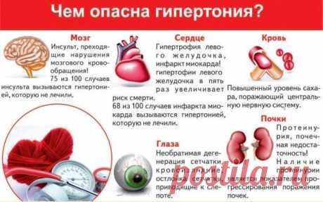 Гипертония-это следствие заболеваний органов и систем нашего организма   Советы целительницы