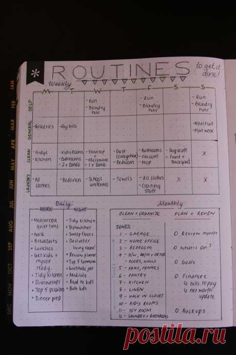 Bullet Journal Page Ideas - Routines I love all these ideas for pages!  It makes me excited to start the 2019 journal!