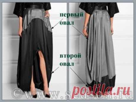 """Club of fans of sewing \""""Season\"""": A skirt cocoon from Oscar de la Renta"""