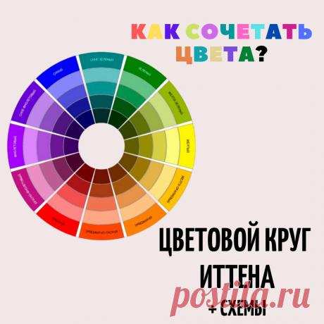 Цветовой круг Иттена: как им пользоваться? Основные схемы удачного цветного образа + примеры | Simple Style | Яндекс Дзен