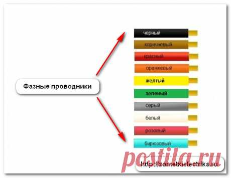 Цветовая маркировка проводов и шин | Заметки электрика