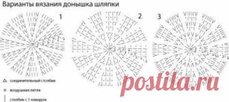 Секреты по вязанию шляпок-шапок-кепок-беретов-панамок Автор - Таня_Одесса . Это цитата этого сообщения Секреты по вязанию шляпок-шапок-кепок-беретов-панамок Опубликовала JS mom Хитрости от Olia2010 Как определить размер донышка шляпки? Измеряем размер головы или определяем по таблице. Например: на 3 года окружность головы - 50см. Затем окружность…