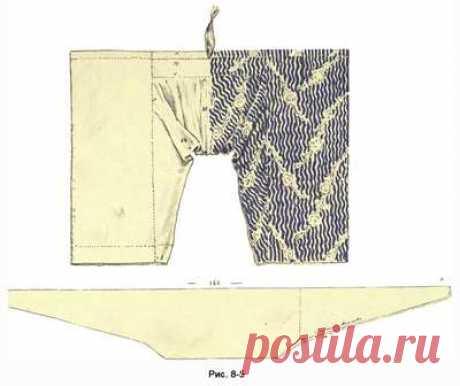 Обзор предметов поясной одежды исламского мира (этнография)