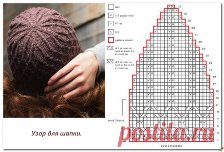 Вяжем шапки | Что умею, тем делюсь! | Яндекс Дзен