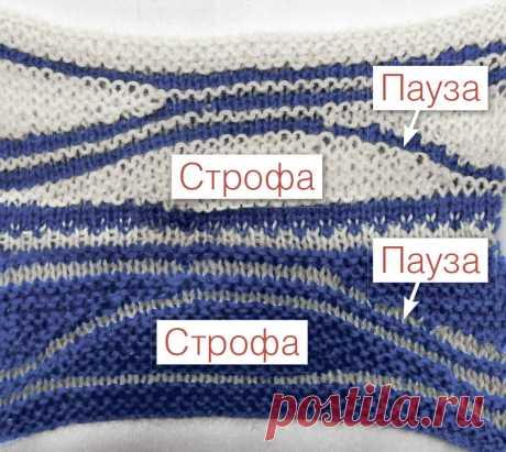 Учебный курс по вязанию носков в технике свинг - схема вязания спицами. Техника вязания на Verena.ru