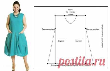 Летние платья, которые можно сшить за 2 часа. простые выкройки для девушек приятной полноты Платье, безусловно, один из самых женственных предметов гардероба. Для лета это просто находка, так как правильно подобранные аксессуары помогут с одним платьем создавать различные образы. Предлагаю вам наиболее простые выкройки лёгких платьев...