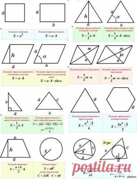 Площади различных фигур. Памятка для нелюбителей геометрии