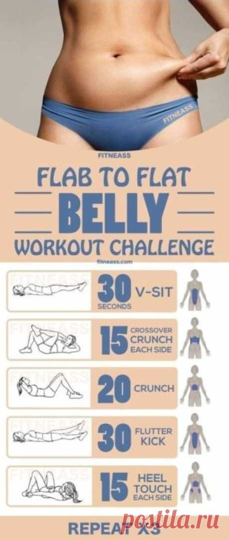 15-Minute Flab To Flat Belly Workout Challenge|WITH VIDEOS – Fit Remedies