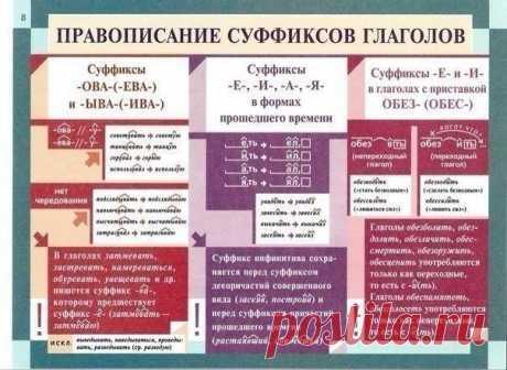 Освежаем в памяти грамматику русского языка — Полезные советы