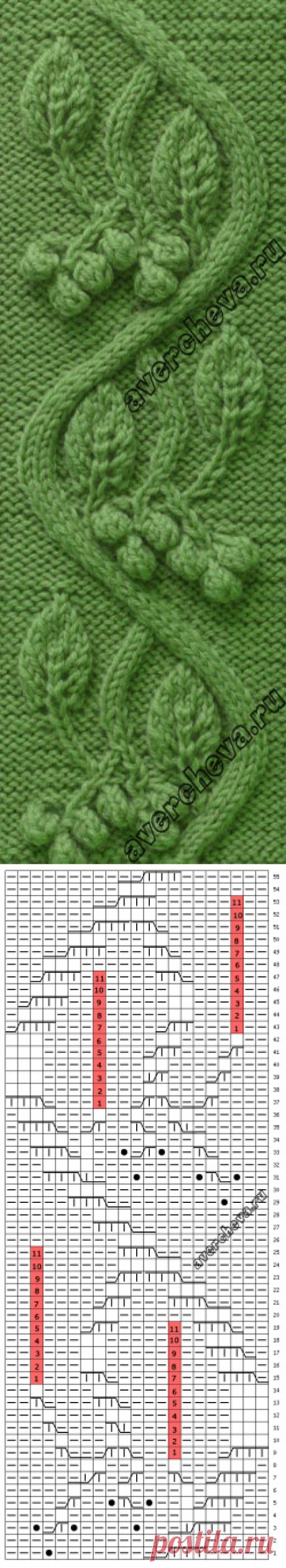 "pattern 691keltskaya grapevine\"" | catalog knitted spokes of patterns"