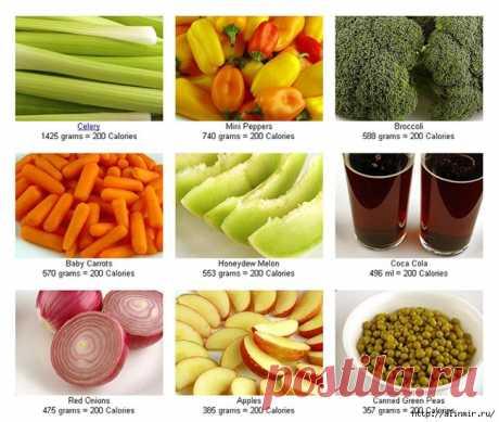 Кулинария. Овощные советы..