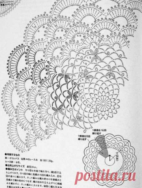 Кружевное платье крючком / Вязание