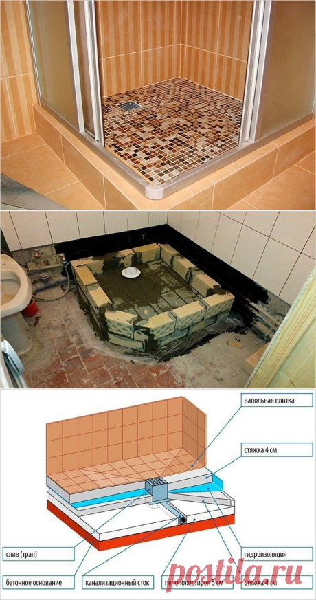 How to make the pallet for shower — our houses