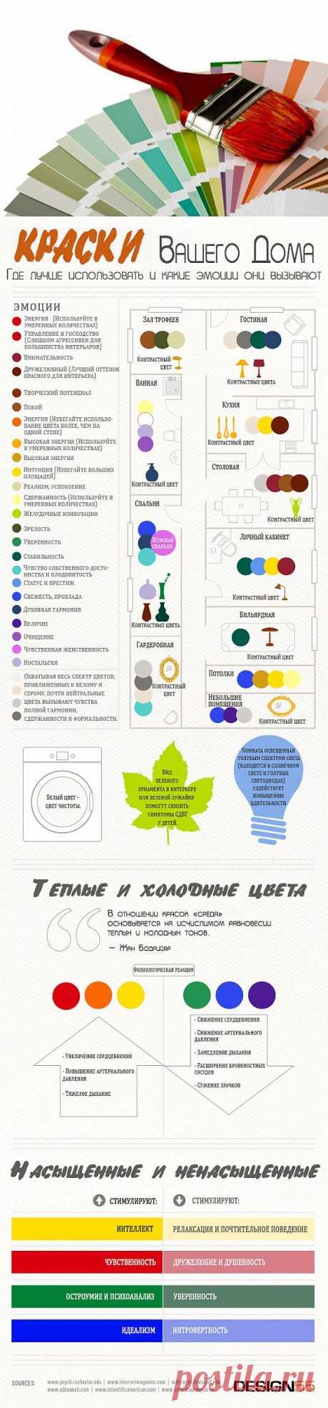 ИНФОГРАФИКА: Какие цвета выбрать для дома | Лайфхакер