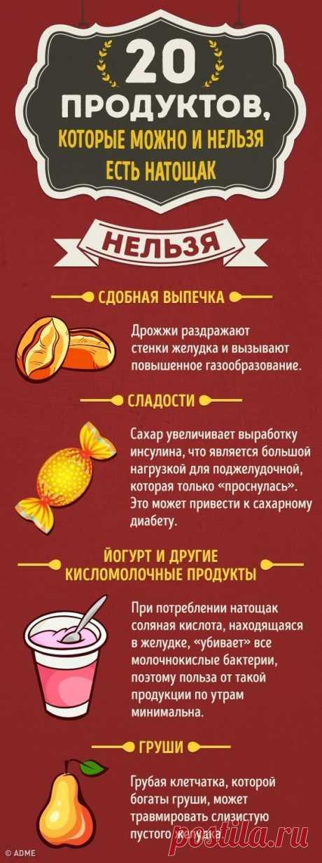 d7f75de0f709 Шопинг-лист  список продуктов для здорового питания ...