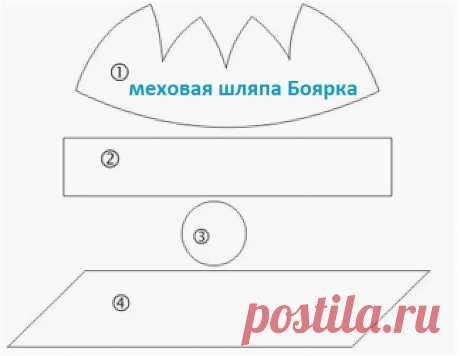 как сшить шапку боярку видео мужскую: 10 тыс изображений найдено в Яндекс.Картинках