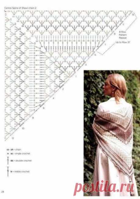 Подборка схем для вязания шалей из категории Интересные идеи – Вязаные идеи, идеи для вязания