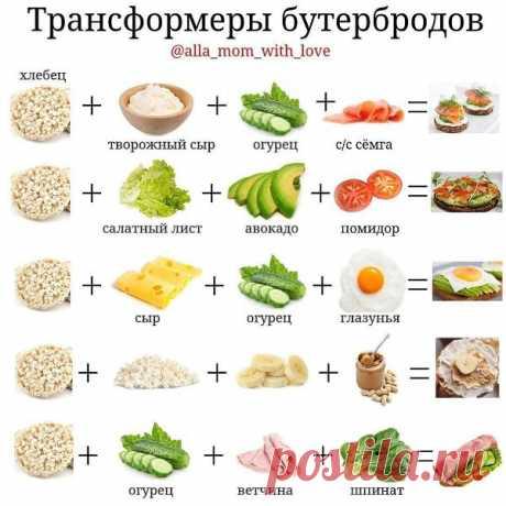Популярные записи по теме «кулинария»