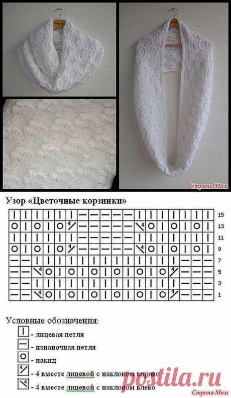 ШАРФ - СНУД.