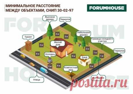 Вступили в силу новые СНиПы для дачников - Статья - Журнал - FORUMHOUSE