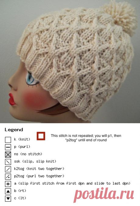 Шапочка рельефным узором схема. Как связать модную шапку спицами | Я Хозяйка