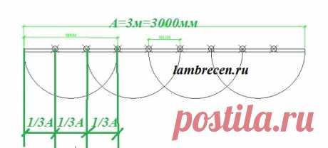 Как рассчитать длину свага для лабрекена. | ШТОРЫ, ЛАМБРЕКЕНЫ, ДОМАШНИЙ ТЕКСТИЛЬ СВОИМИ РУКАМИ