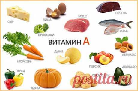 Польза для здоровья от витамина А