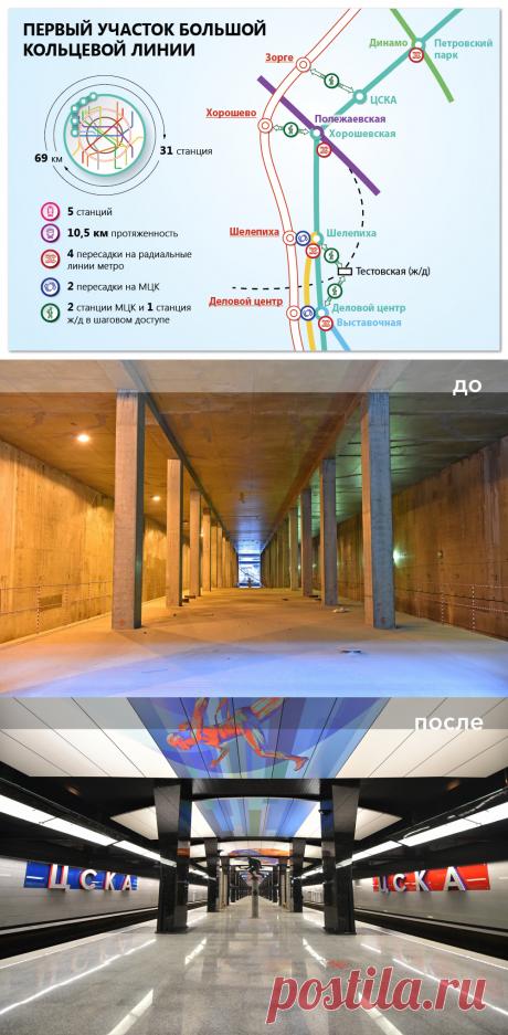 Большая кольцевая линия метро — Комплекс градостроительной политики и строительства города Москвы