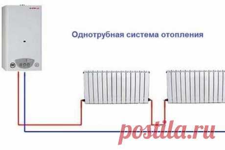 Схемы подключения радиаторов к системе отопления  Сохрани себе, пригодиться   #памятка@instrumentovoz