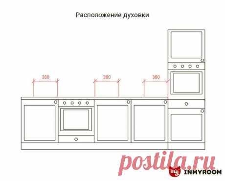 Почему холодильник не стоит ставить по центру, зачем ориентироваться на правило «рабочего треугольника», где лучше поставить посудомоечную машинку и для чего выбирать многофункциональную технику