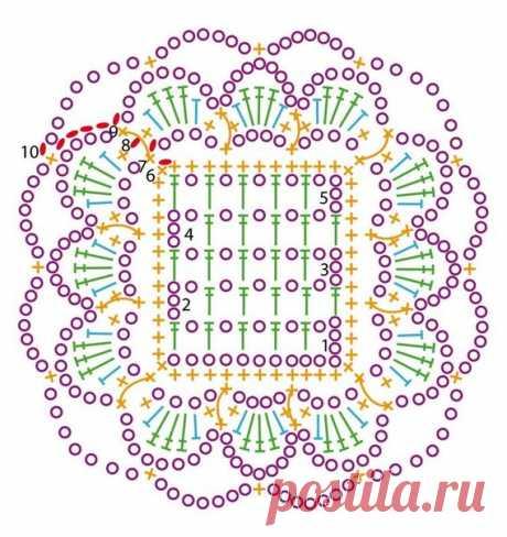 Вязание-крючок-Рисунки и схемы >Мотивы