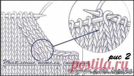 Как закрывать и убавлять петли при моделировании проймы
