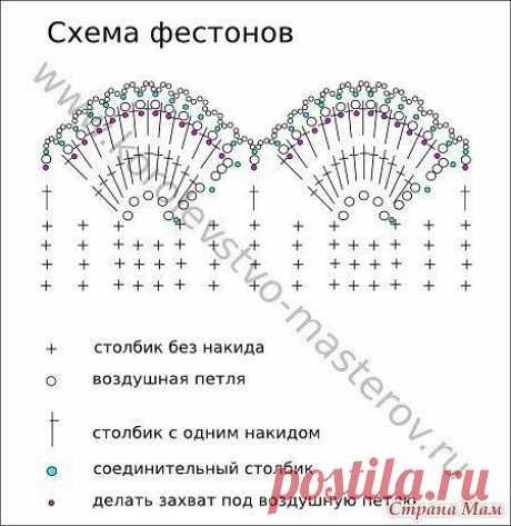 Комплект для девочки от ВиточкаМ (Вика Мальцева)     #вяжемдевочкам #топ #комплект.