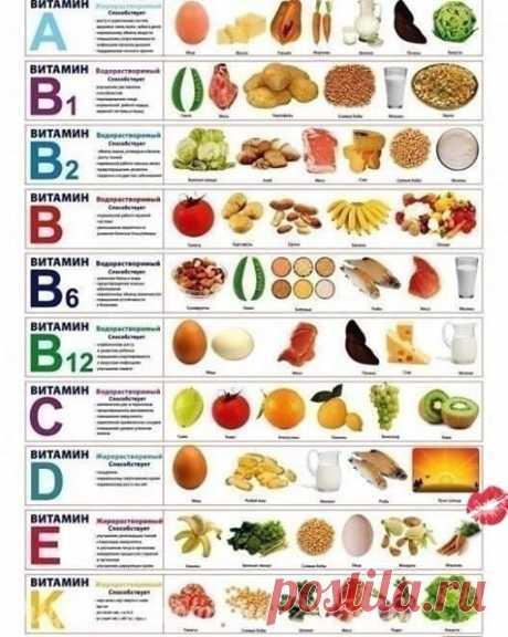 (108) Полезные советы и рецепты