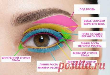 17 хитростей макияжа глаз, которые должна знать каждая девушка - Я узнаю